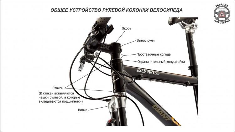 Как снять вилку с велосипеда (текст, видео)