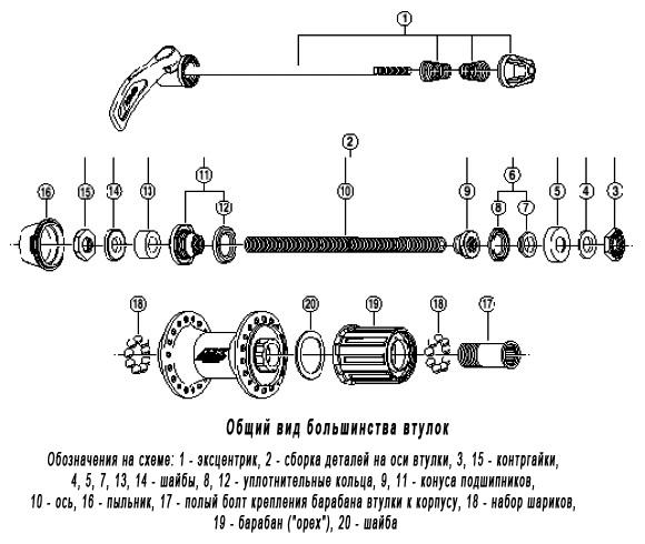 Втулка велосипеда: из чего состоит, картинка