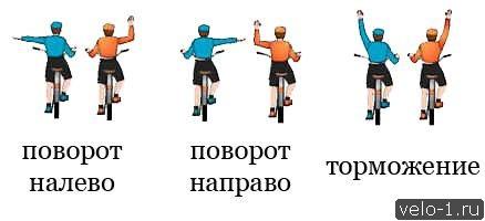 ПДД велосипед