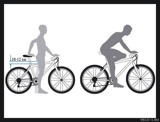 Велосипед и колени: как ездить, чтобы не болели колени