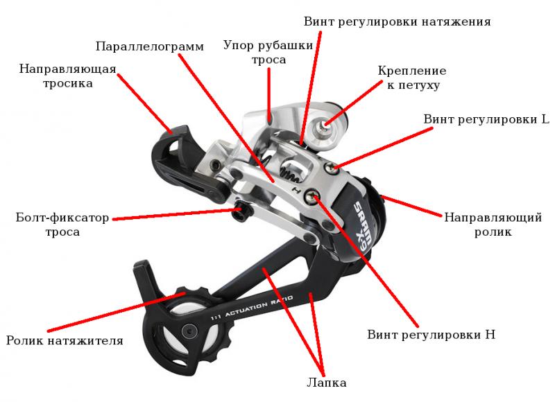 Переключатели скоростей на велосипеде: устройство и как работают
